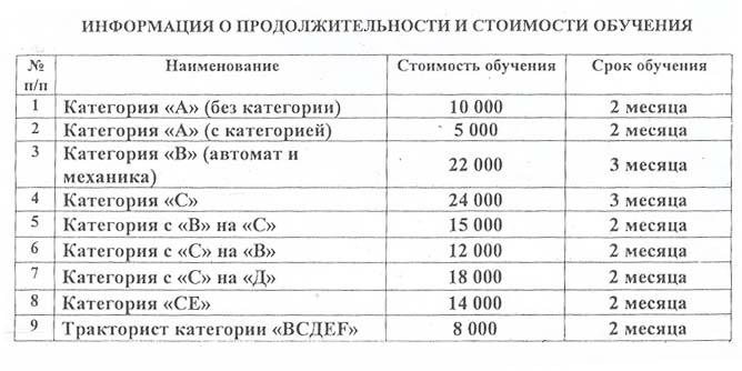 Стоимость обучения в ПОУ Агинская автошкола ДОСААФ России Забайкальского края